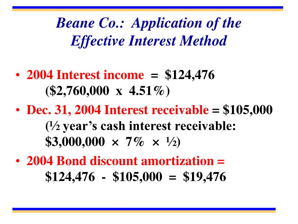 Beane Co.:  Application of the  Effective Interest Method