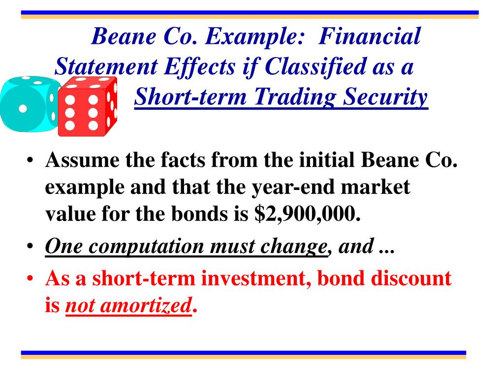 Beane Co. Example:  Financial Statement Effects if Classified as a