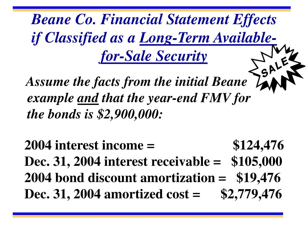 Beane Co. Financial Statement Effects if Classified as a