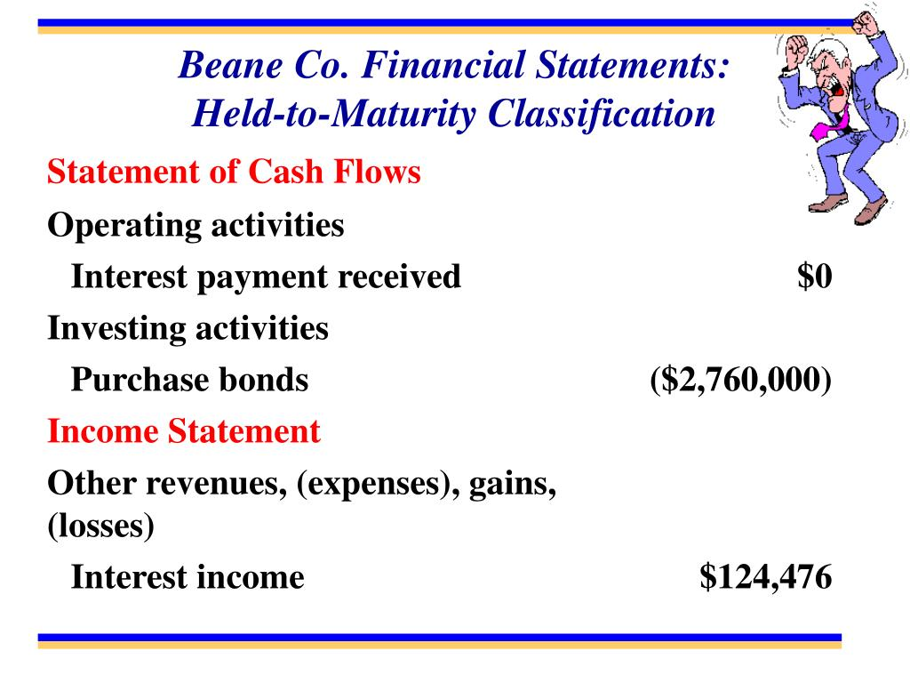 Beane Co. Financial Statements: