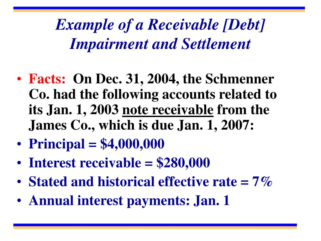 Example of a Receivable [Debt] Impairment and Settlement