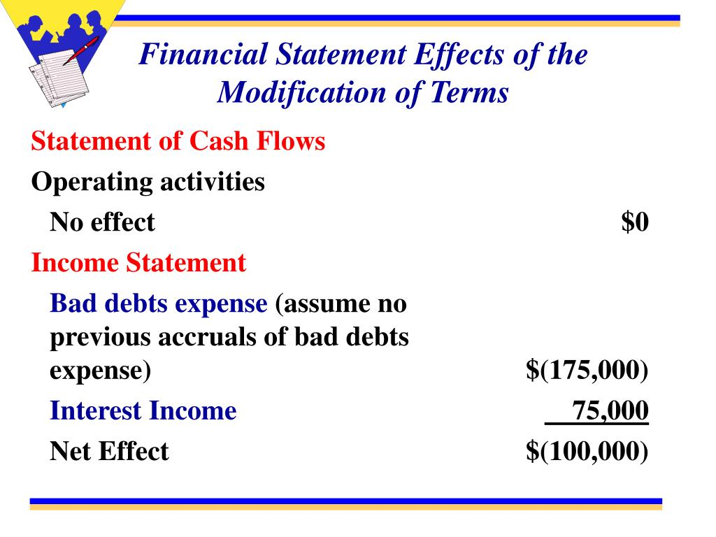 Financial Statement Effects of the Modification of Terms