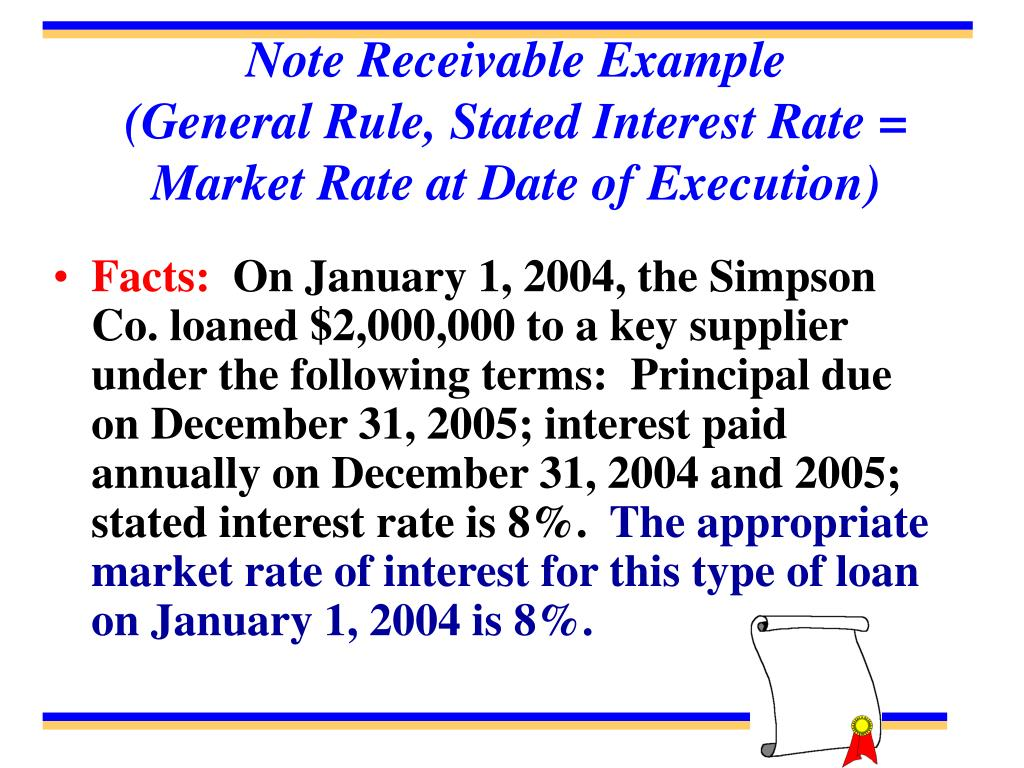 Note Receivable Example           (General Rule, Stated Interest Rate = Market Rate at Date of Execution)