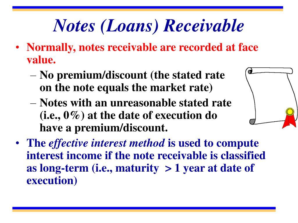 Notes (Loans) Receivable