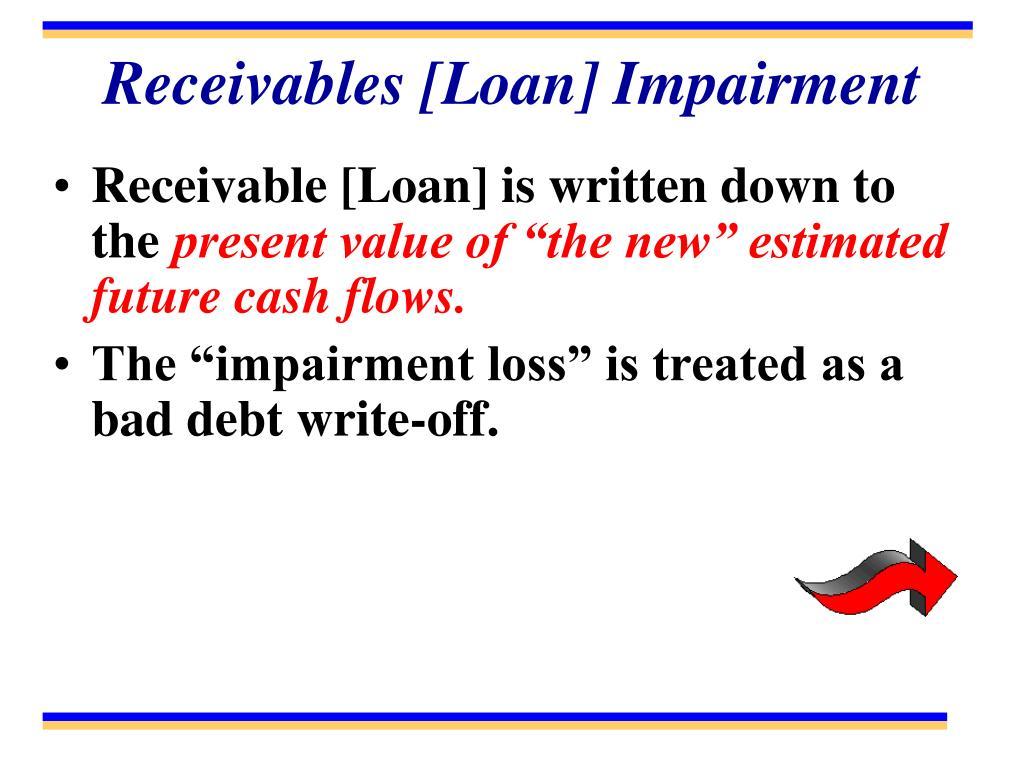 Receivables [Loan] Impairment