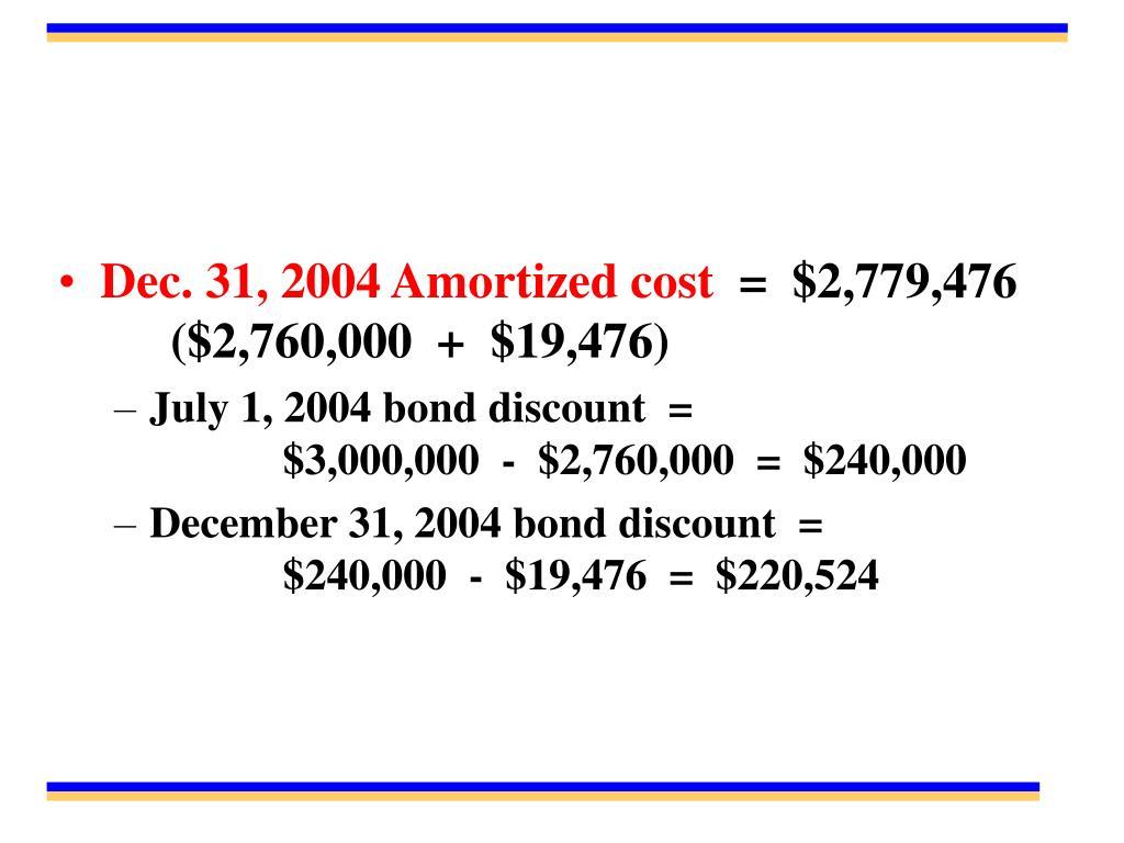 Dec. 31, 2004 Amortized cost