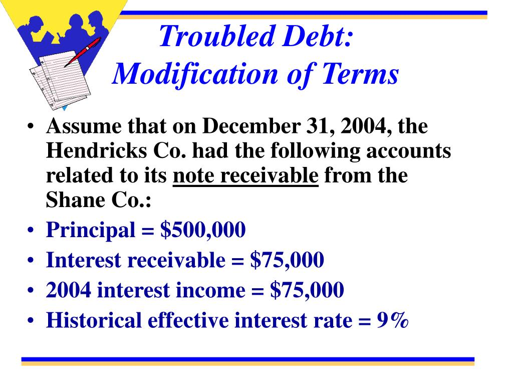 Troubled Debt:         Modification of Terms