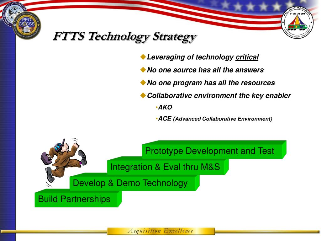 FTTS Technology Strategy