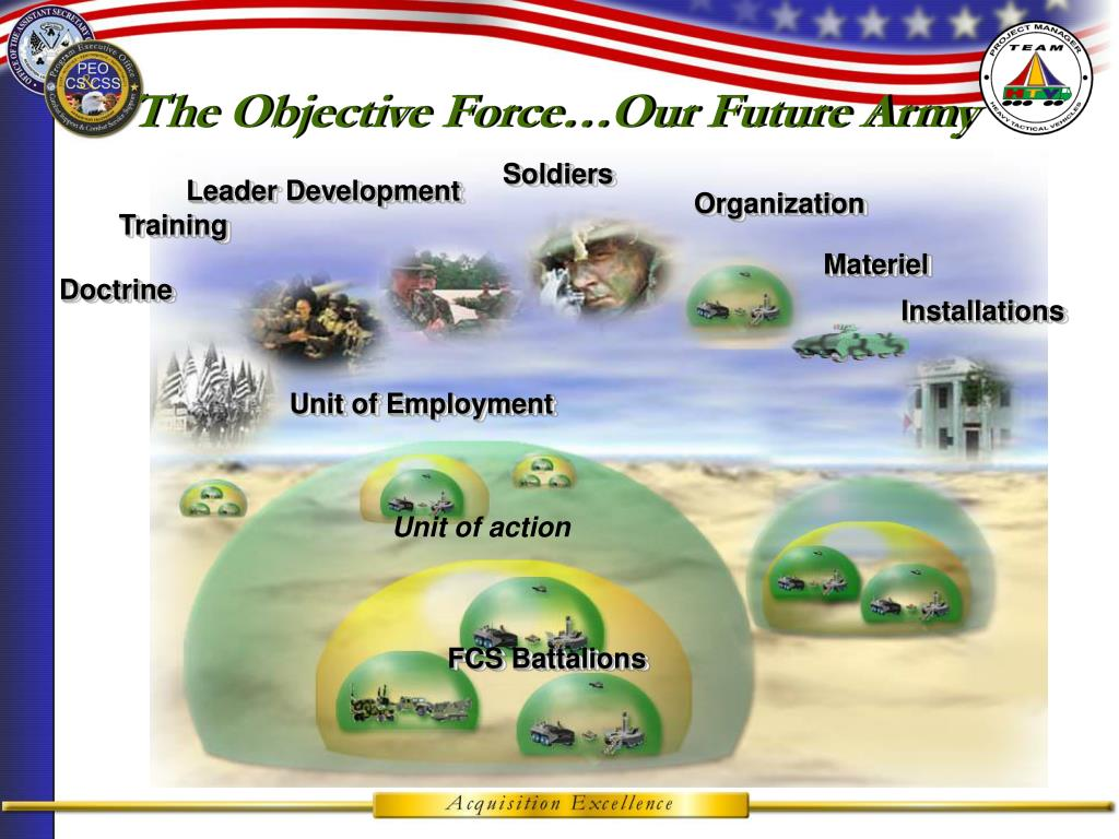 The Objective Force…Our Future Army