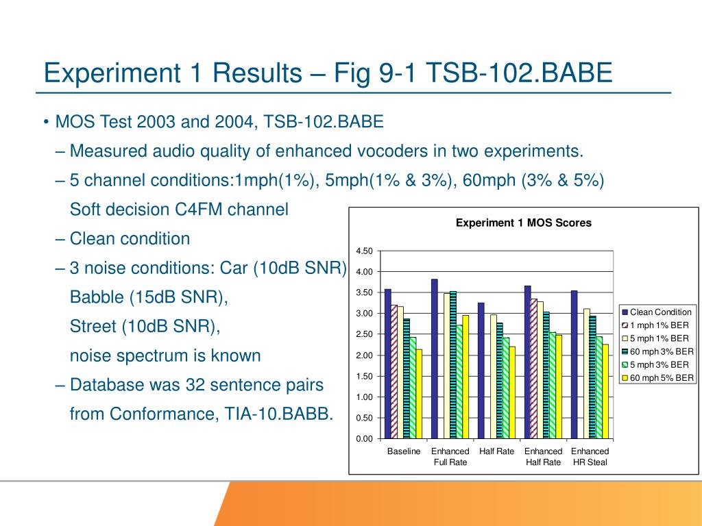 Experiment 1 Results – Fig 9-1 TSB-102.BABE