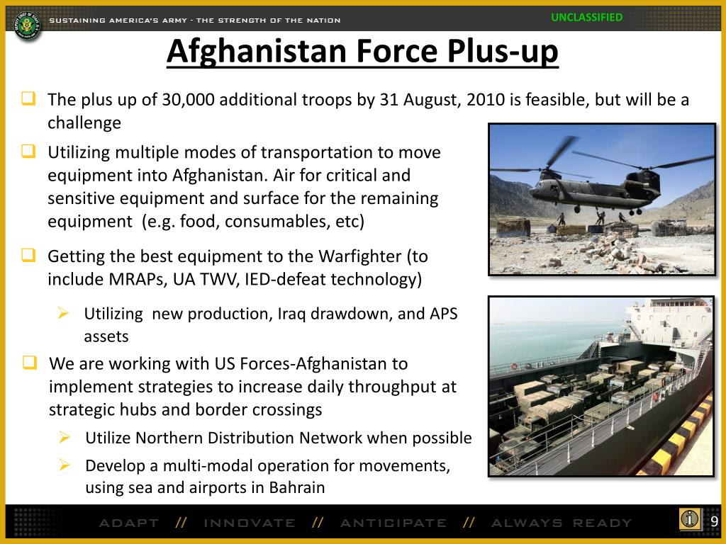 Afghanistan Force Plus-up