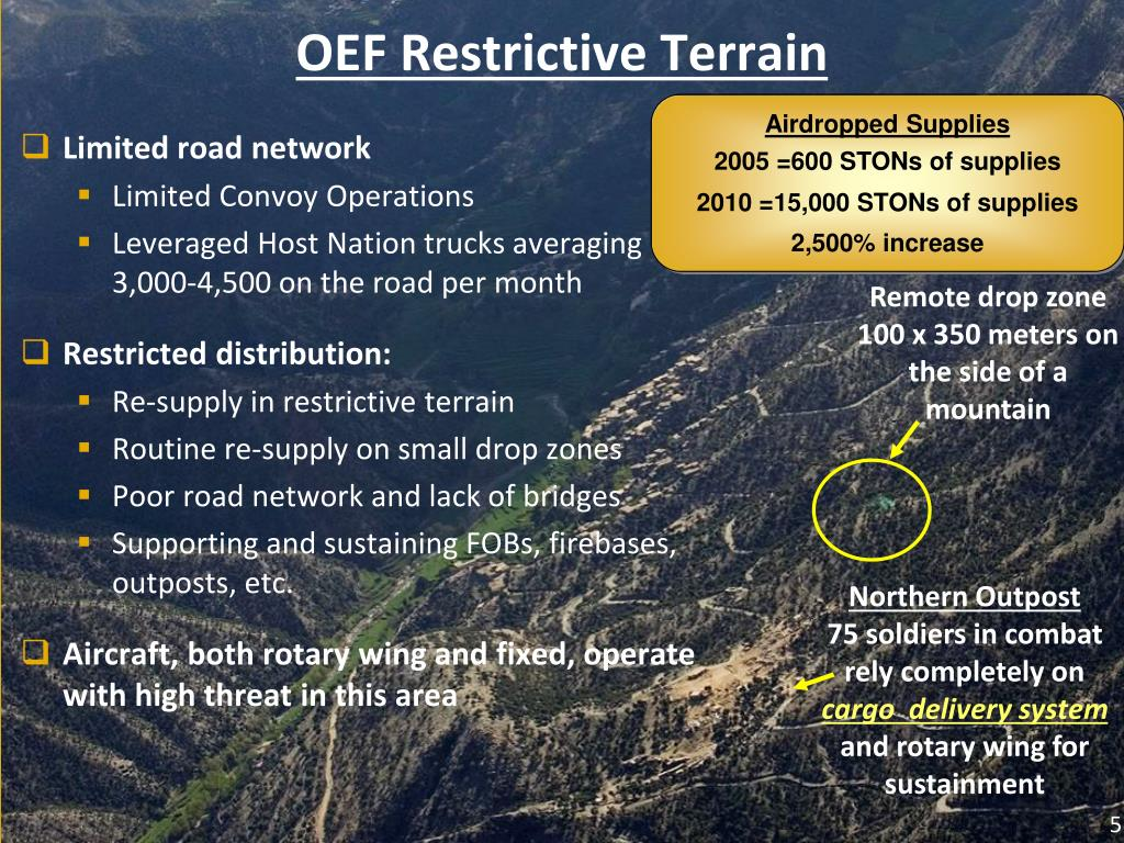 OEF Restrictive Terrain