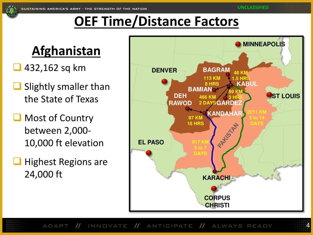 OEF Time/Distance Factors