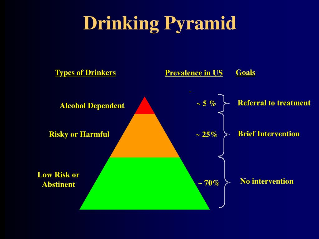 Drinking Pyramid
