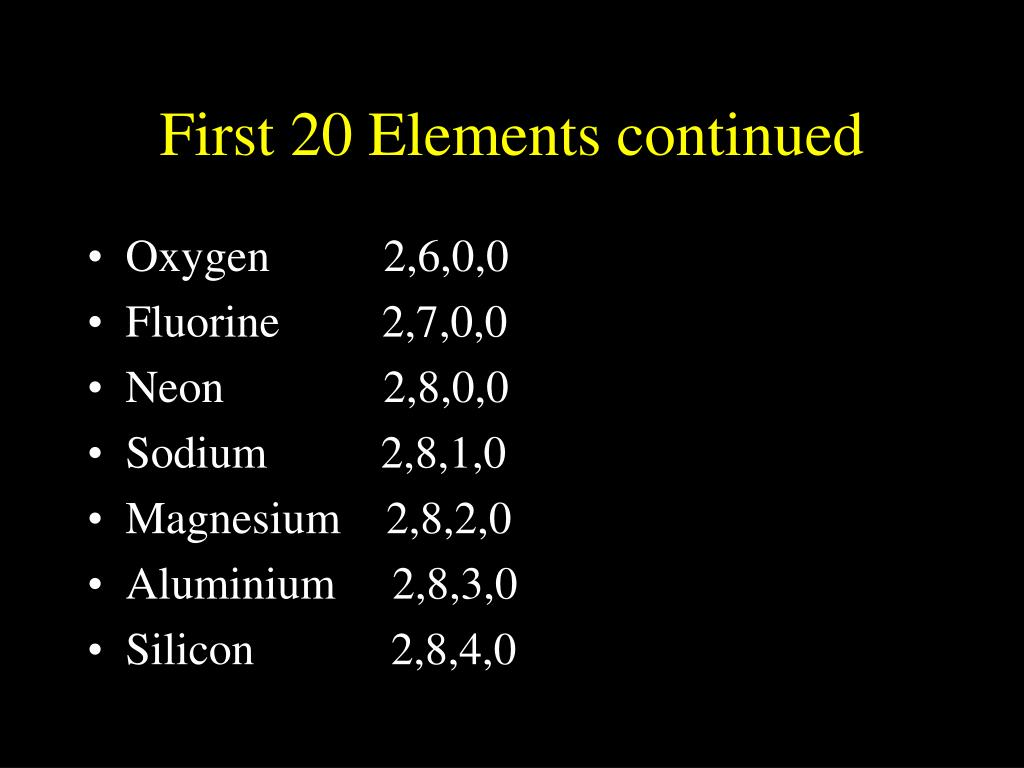 First 20 Elements continued