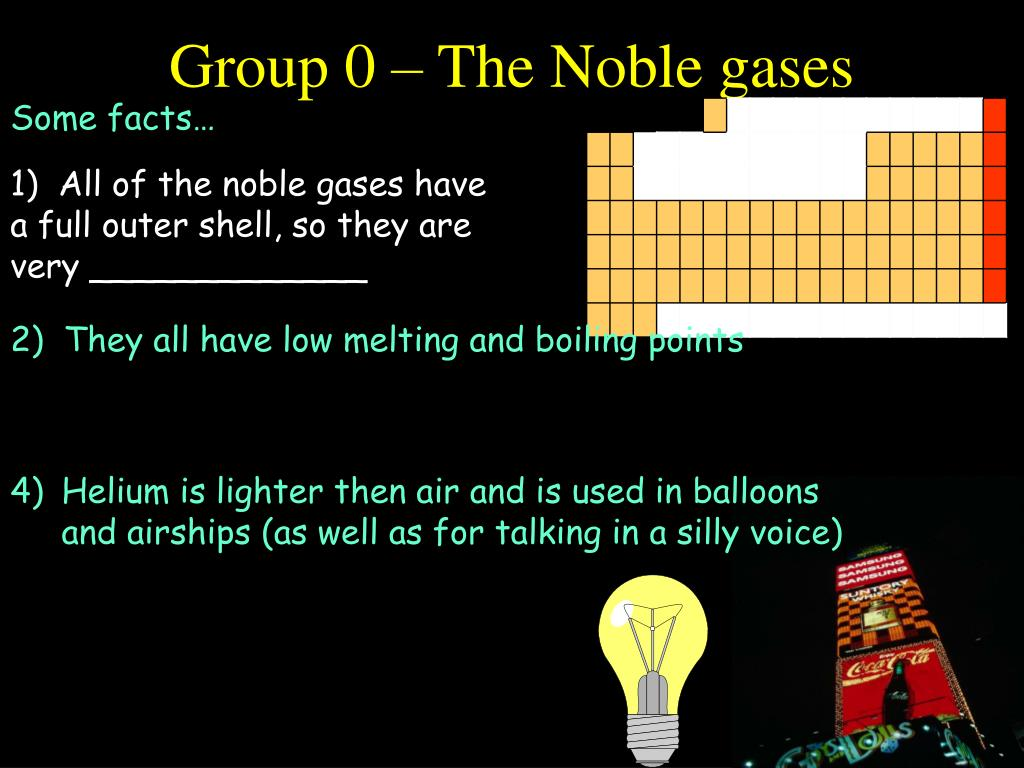 Group 0 – The Noble gases