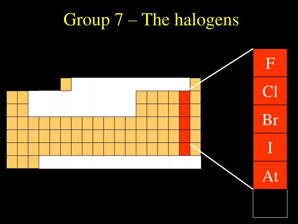 Group 7 – The halogens