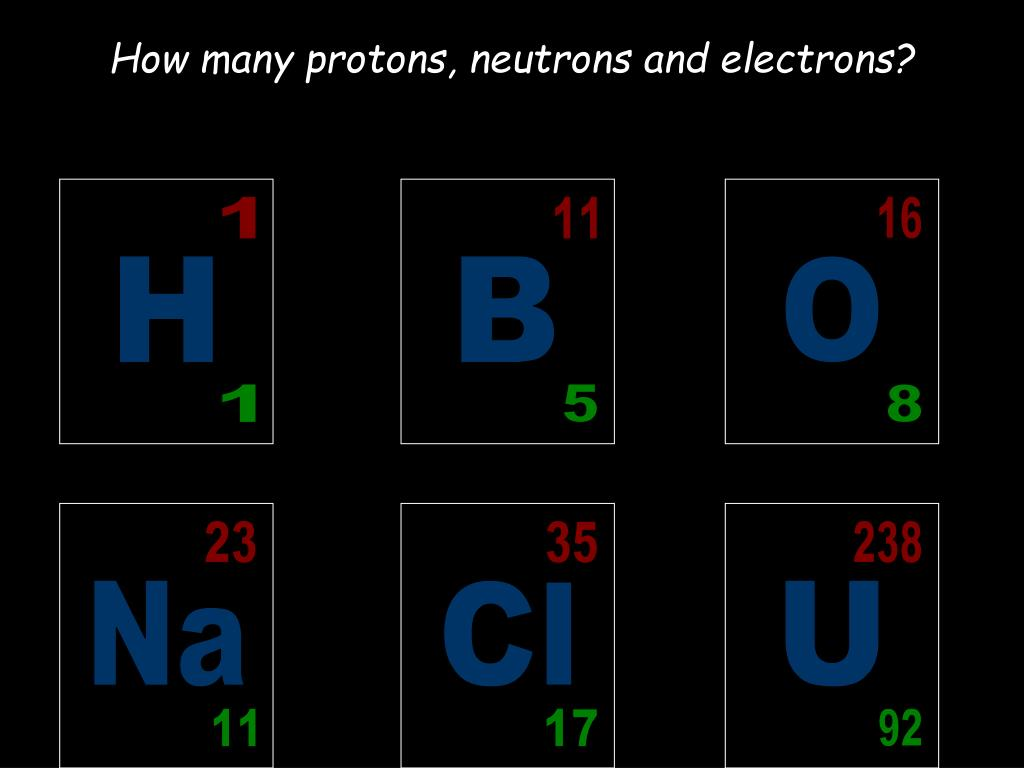 How many protons, neutrons and electrons?