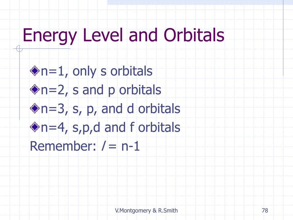 Energy Level and Orbitals