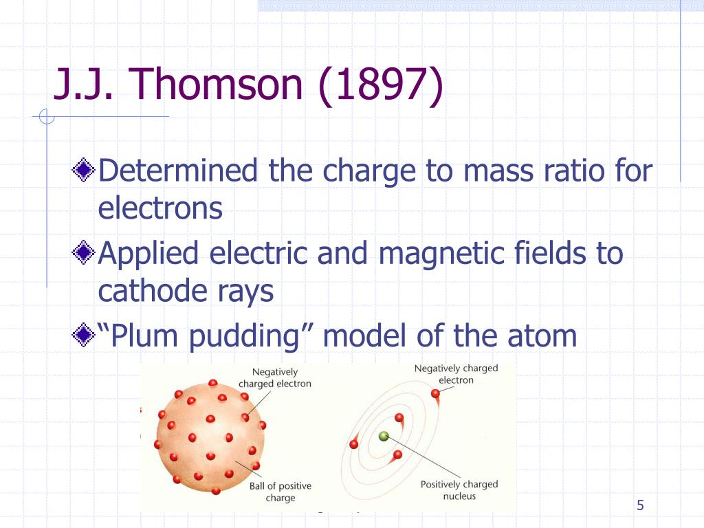 J.J. Thomson (1897)