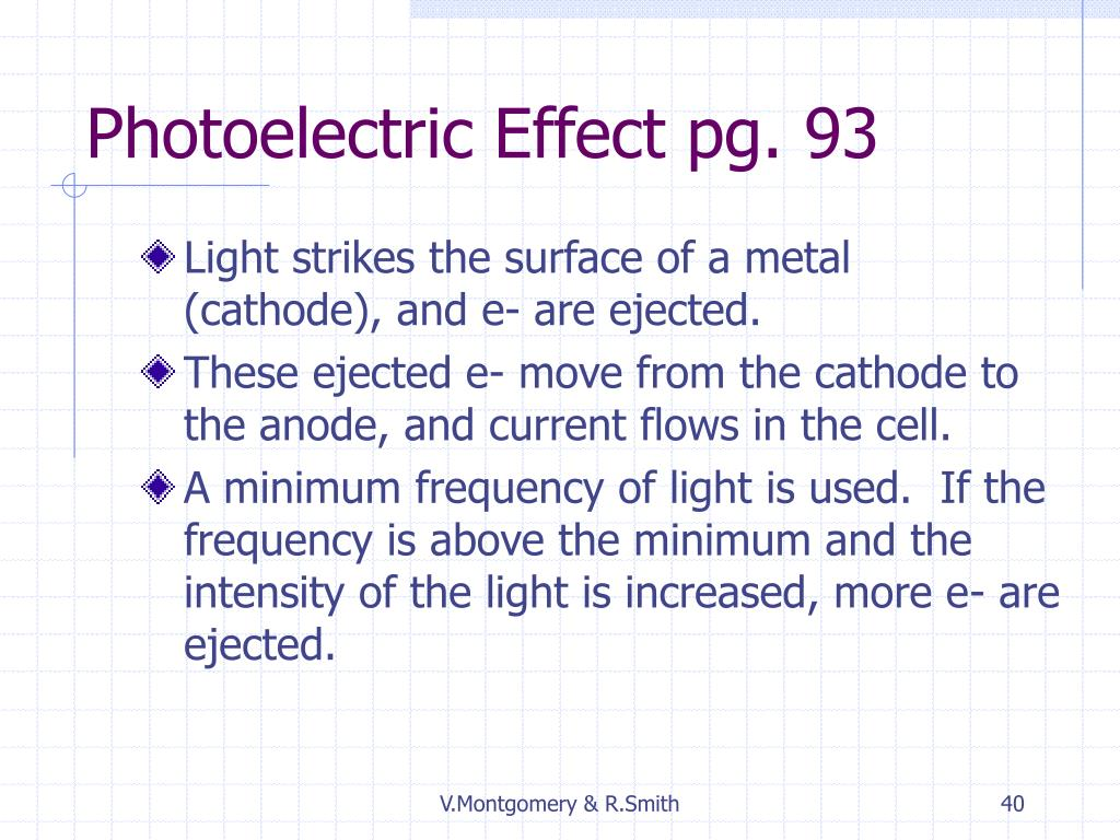 Photoelectric Effect pg. 93