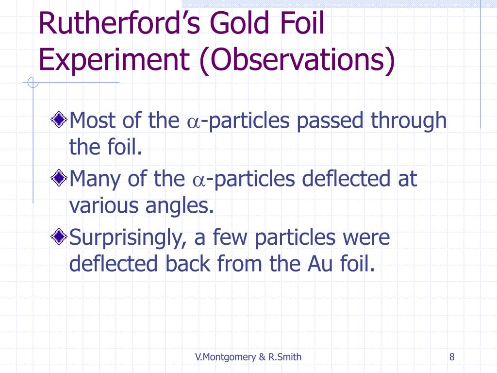Rutherford's Gold Foil Experiment (Observations)