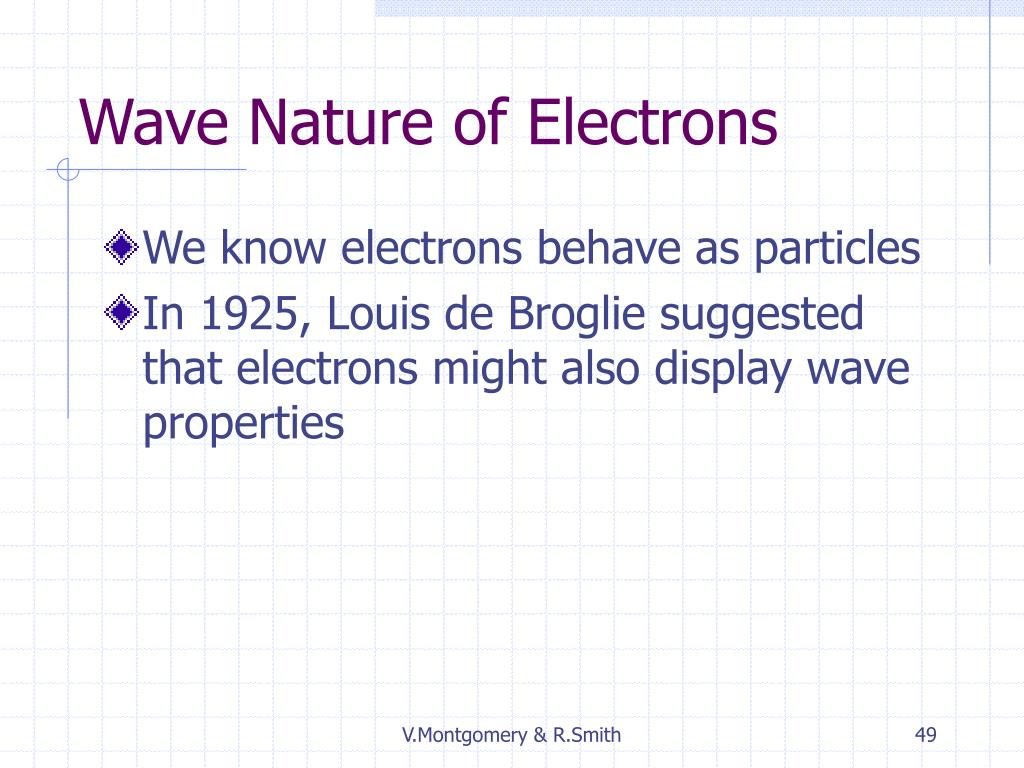 Wave Nature of Electrons