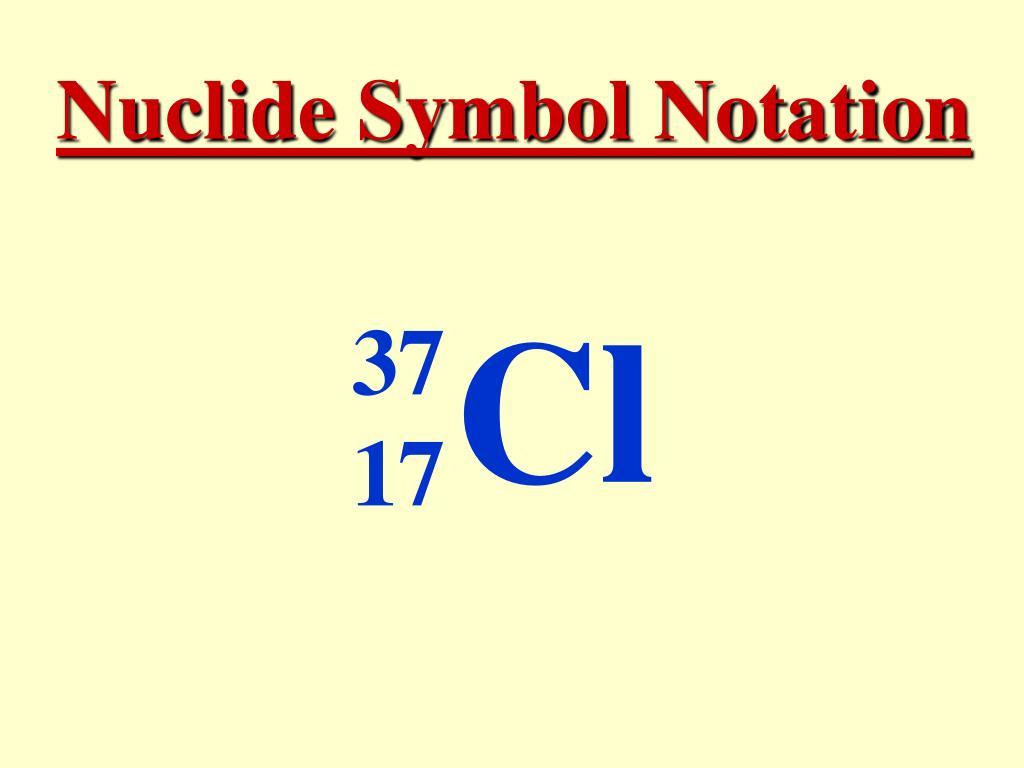 Nuclide Symbol Notation