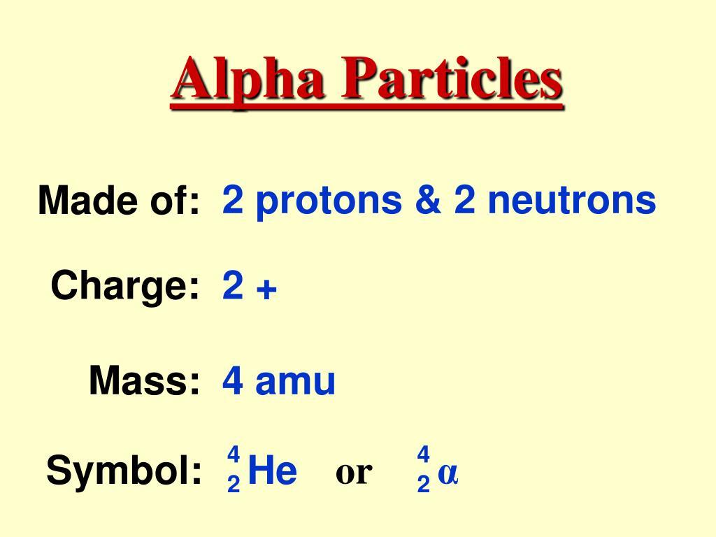 Alpha Particles
