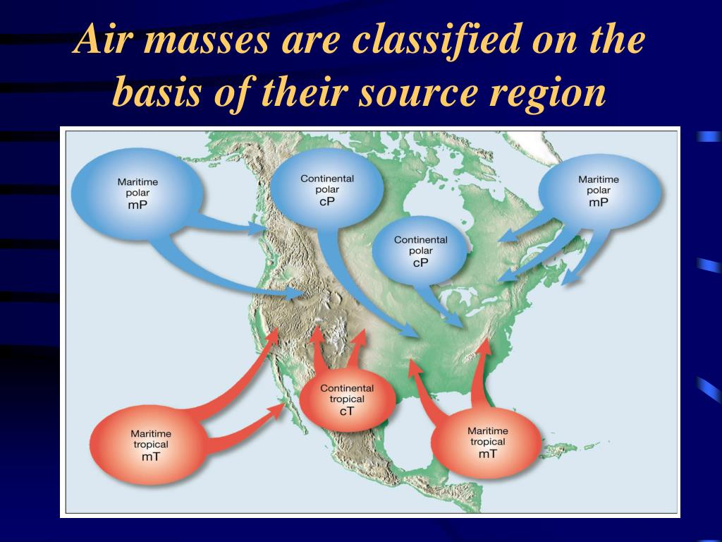 Air masses are classified on the basis of their source region