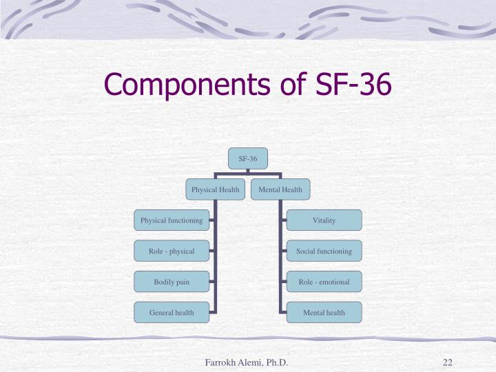 Components of SF-36