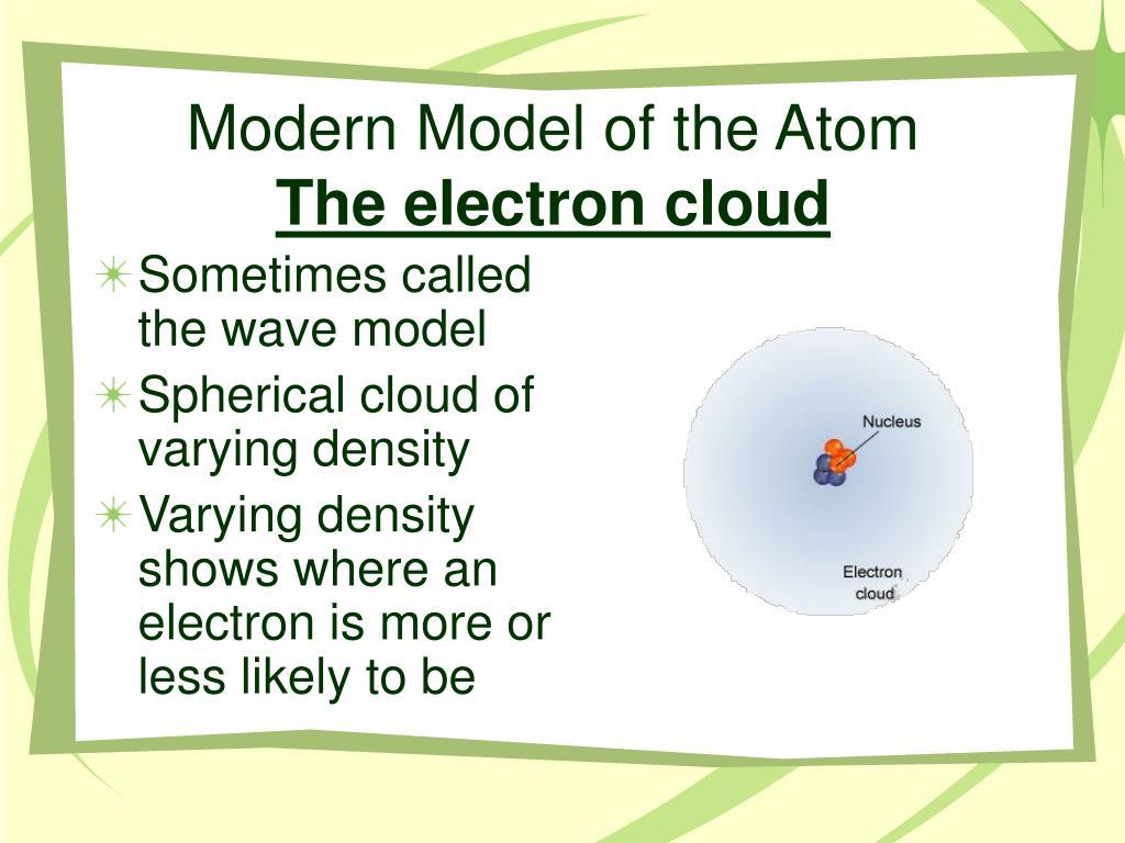 Modern Model of the Atom
