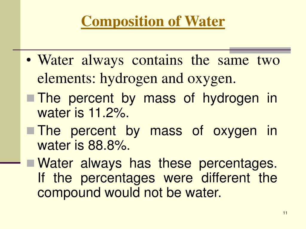 Composition of Water