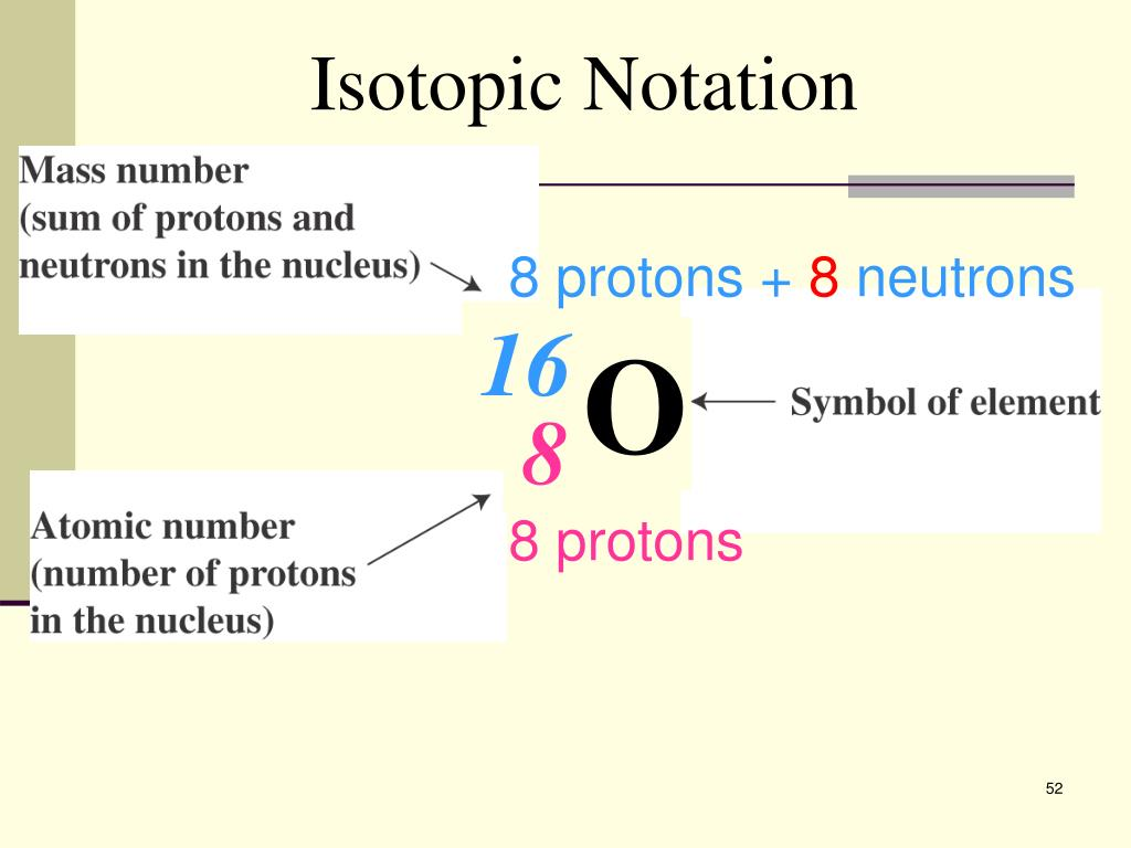 Isotopic Notation