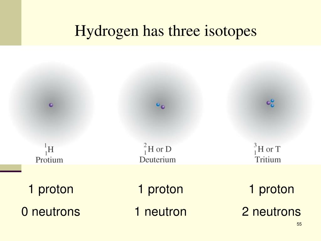 Hydrogen has three isotopes