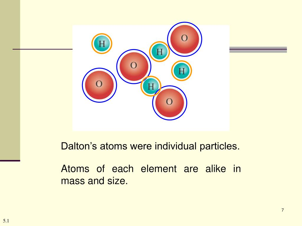 Dalton's atoms were individual particles.