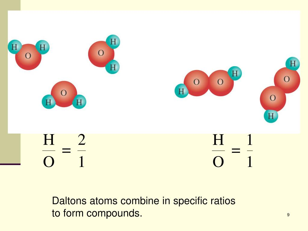 Daltons atoms combine in specific ratios to form compounds.