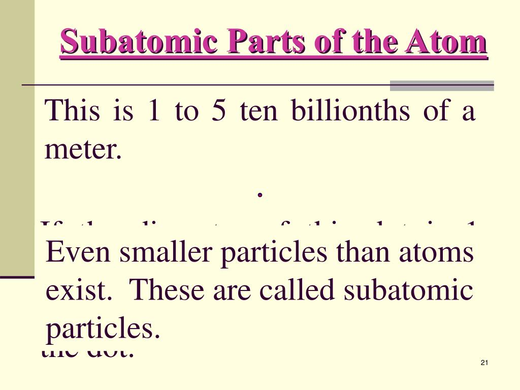 Subatomic Parts of the Atom