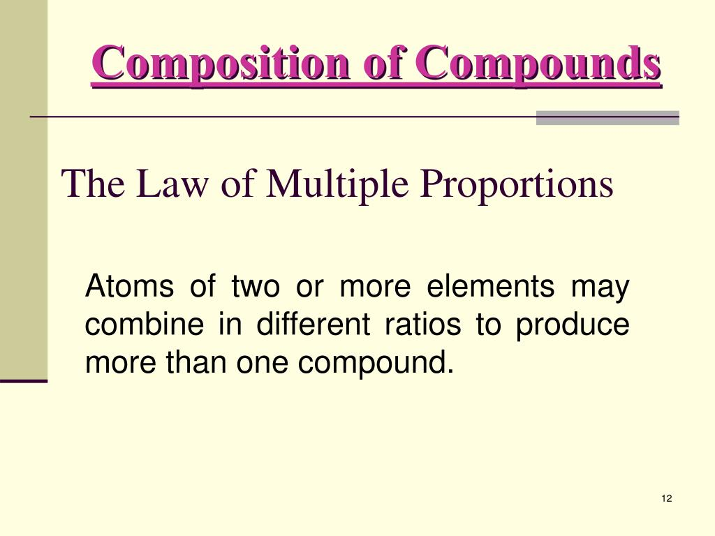 Composition of Compounds