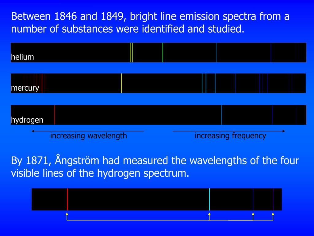 Between 1846 and 1849, bright line emission spectra from a number of substances were identified and studied.