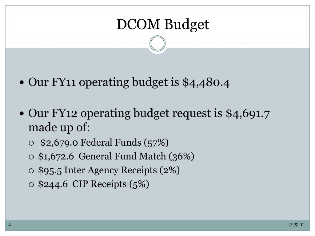 DCOM Budget