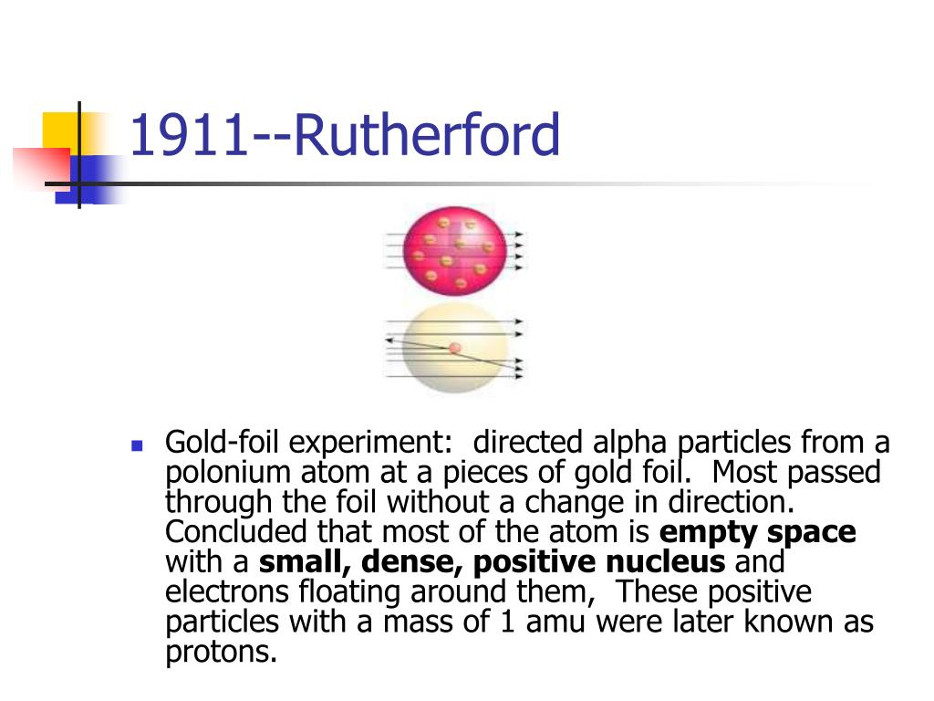1911--Rutherford