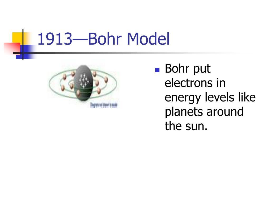 1913—Bohr Model