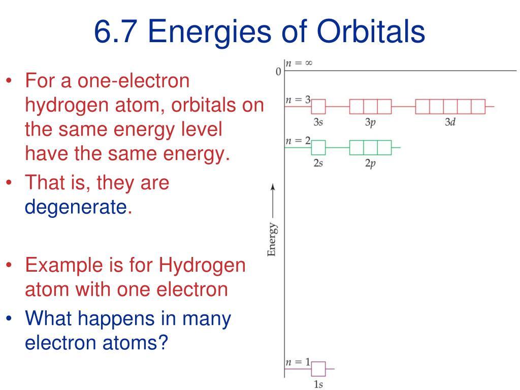 6.7 Energies of Orbitals
