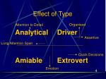 effect of type