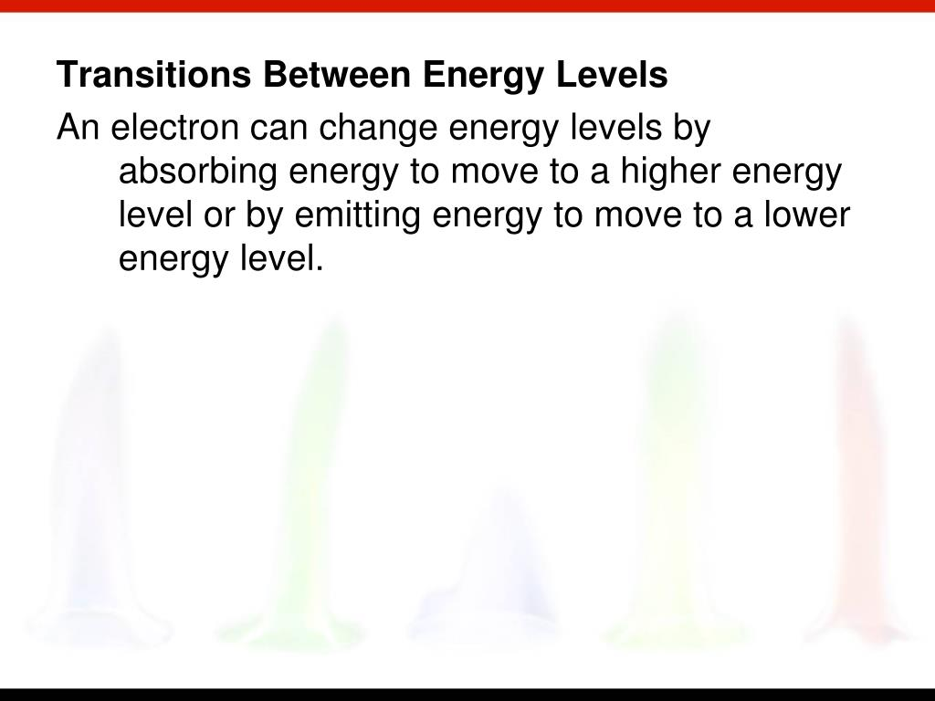 Transitions Between Energy Levels