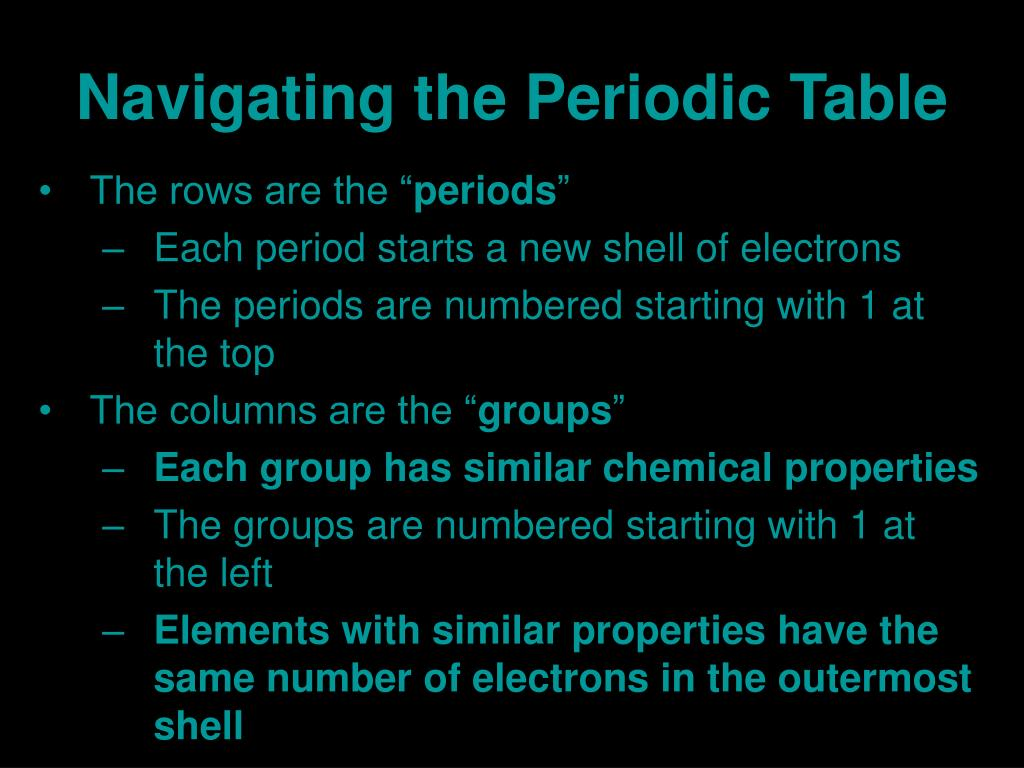 Navigating the Periodic Table