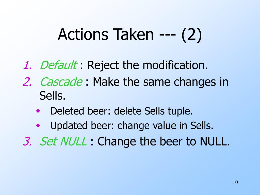 Actions Taken --- (2)