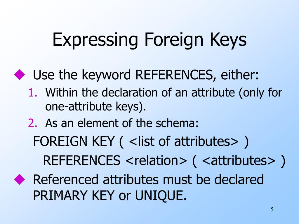 Expressing Foreign Keys