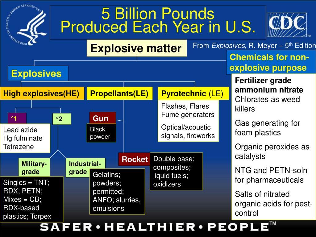 5 Billion Pounds